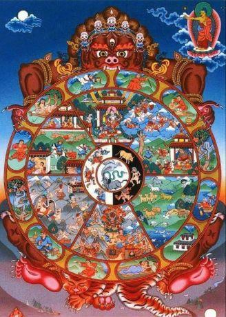 bhavacakra-wheel-of-life-0